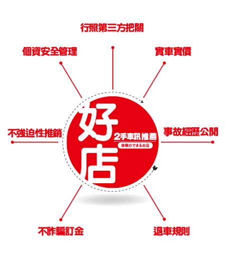 好店七大原則-台南中古車-台南二手車-東達汽車