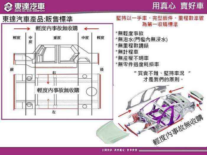 台南東達二手中古汽車形象--013